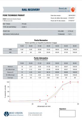 Ballast mesure IbooLab