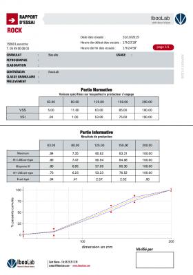 Basalte mesure IbooLab